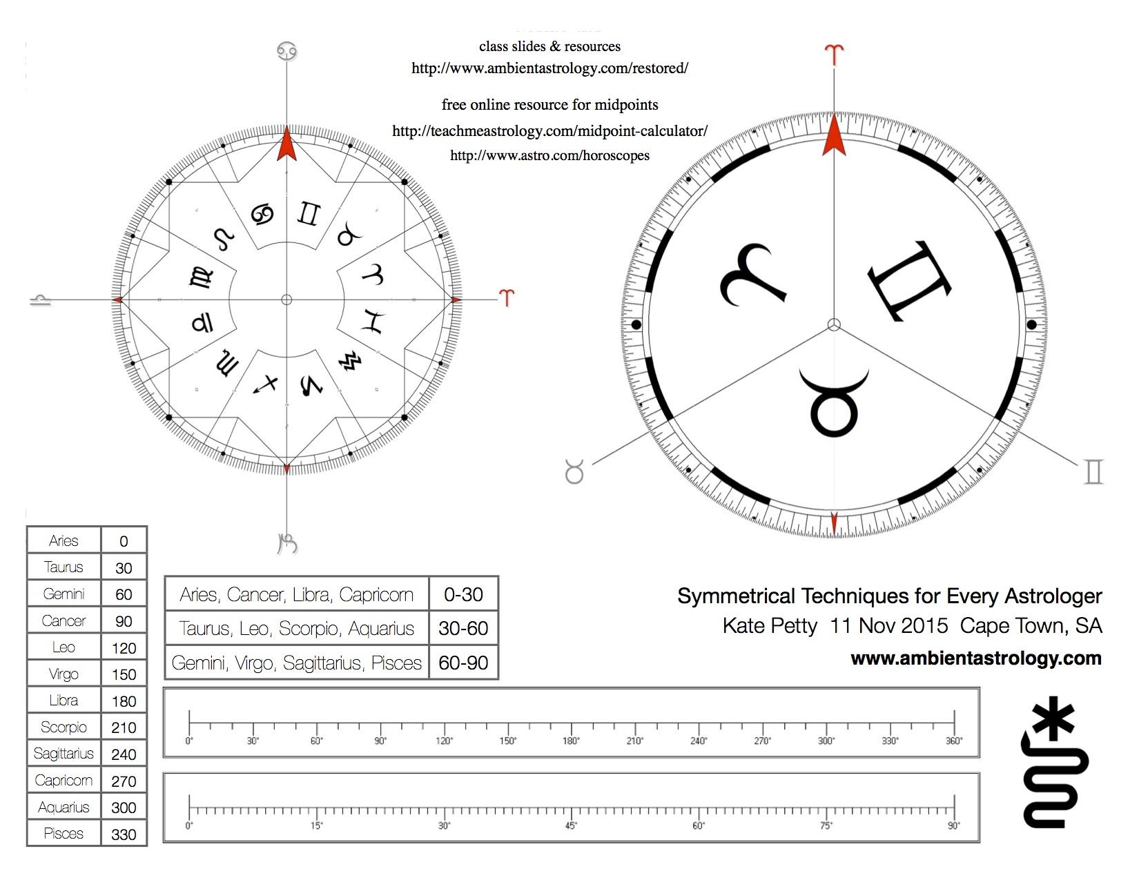 360 and 90 degree dial NOVA modulus strips copy.jpg