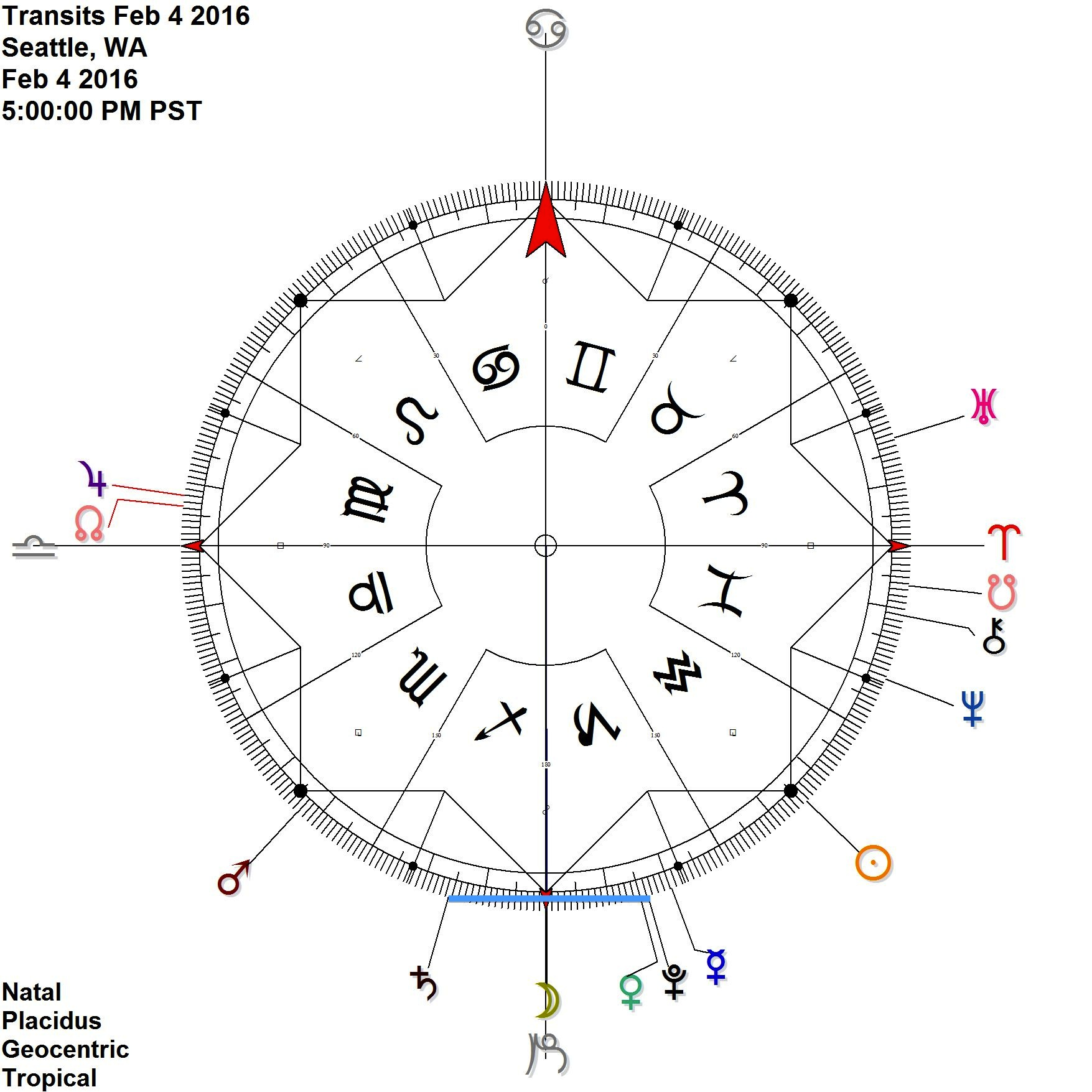 Venus connects with the Saturn Pluto antiscia  = Moon at zero Capricorn