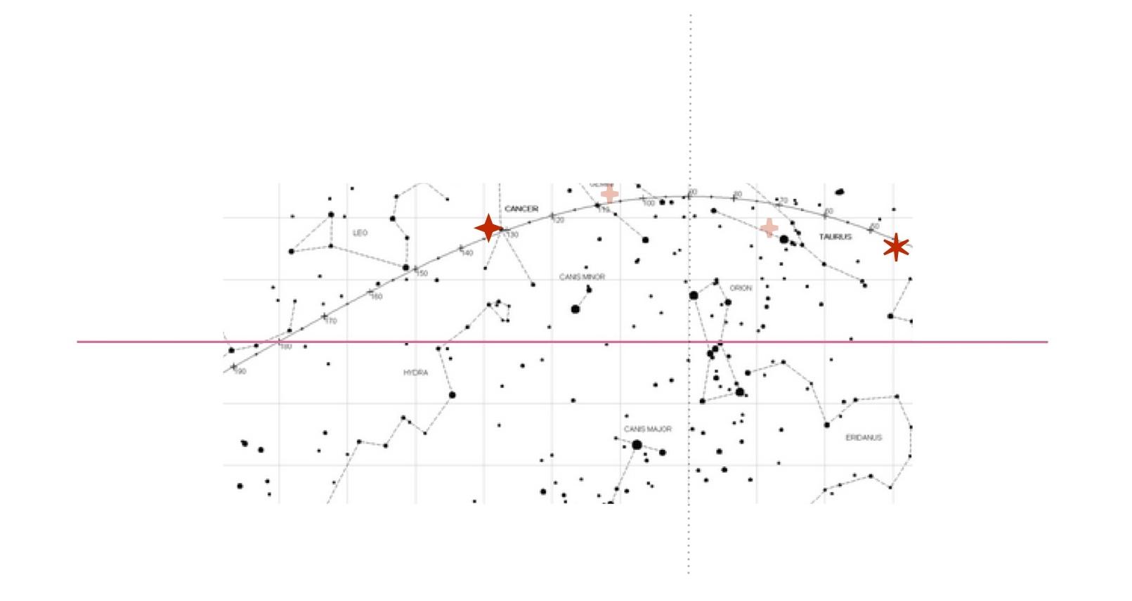 celestial sky antiscia .jpg