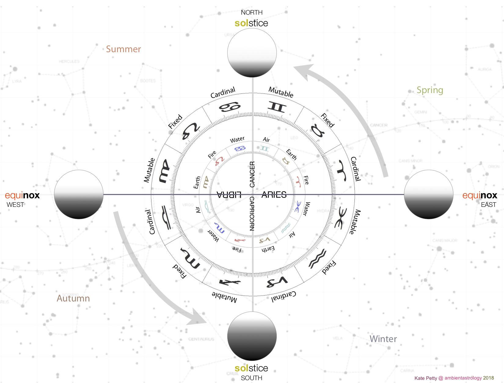 zodiac season light Kate Petty.jpg