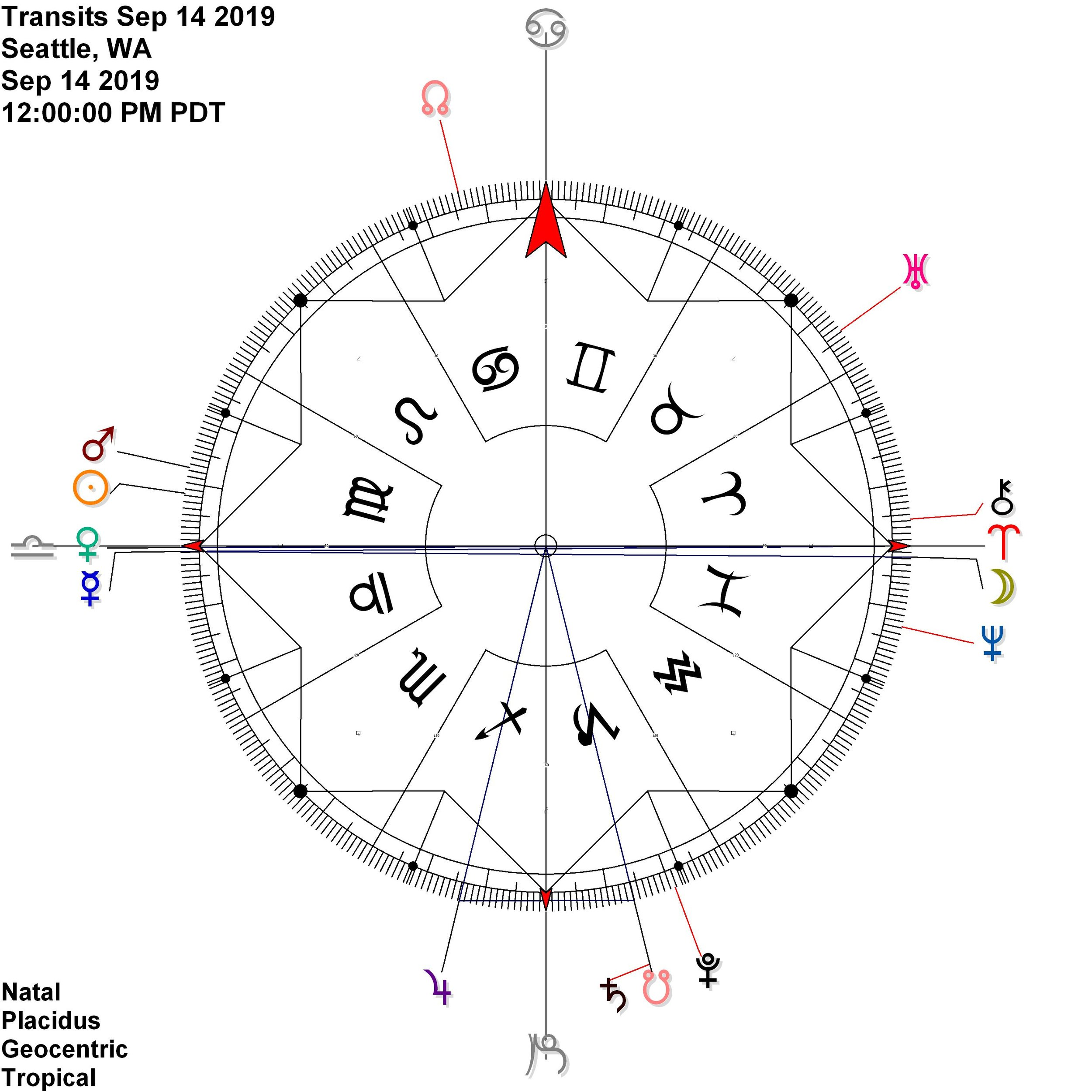 Moon Mercury Venus Jupiter Saturn Node.jpg
