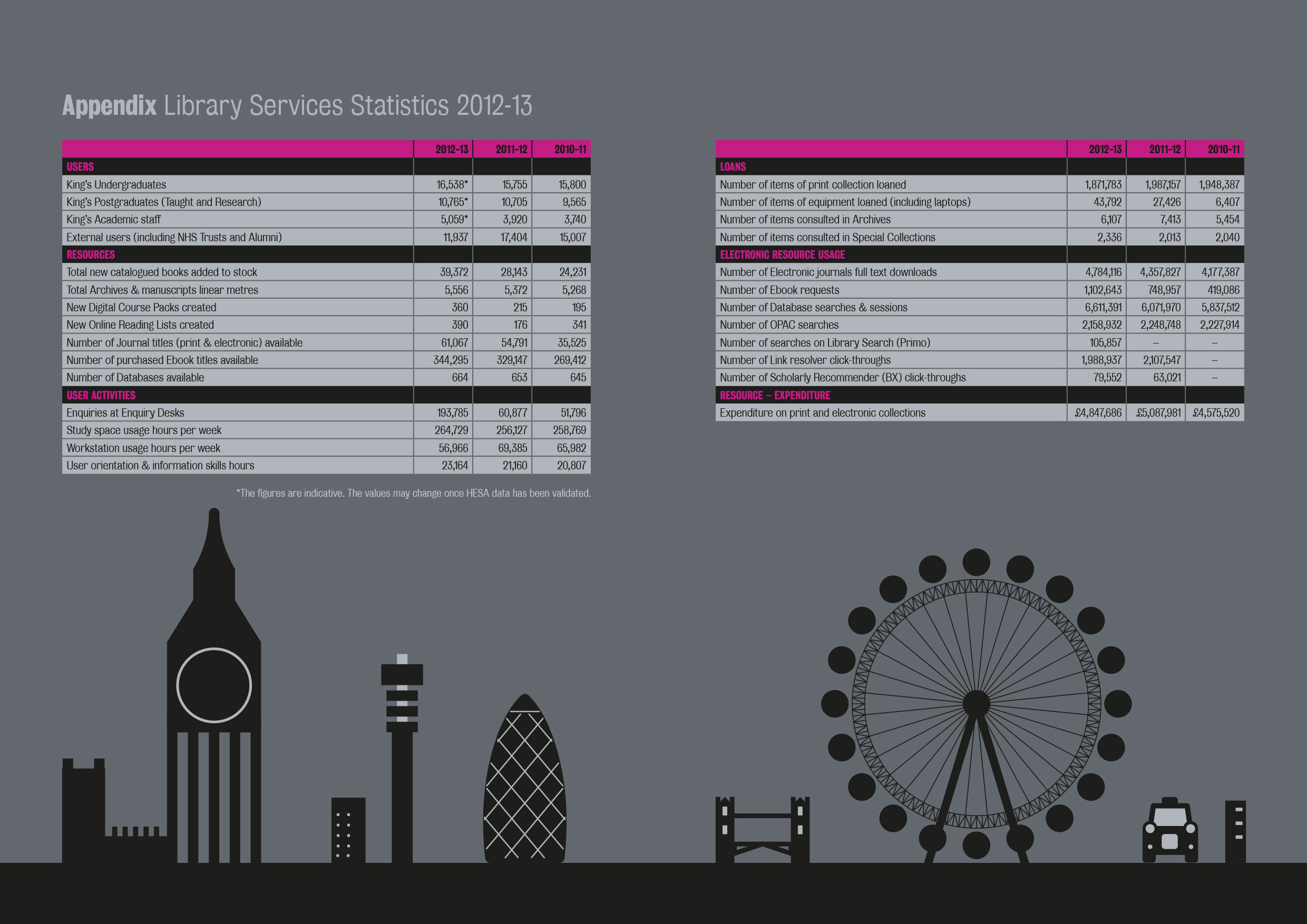 Library-Services-Annual-Report-2012-13_Proof-3-21.jpg