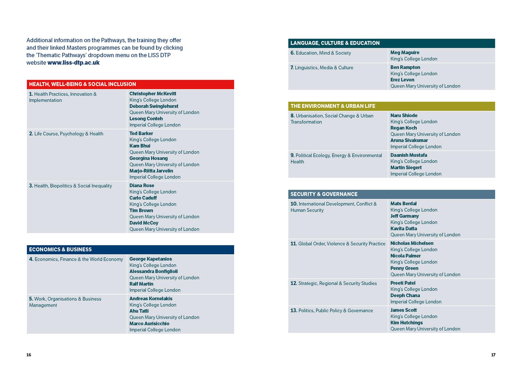 LISSDTP_Handbook_2018-19_ForWeb-10.jpg