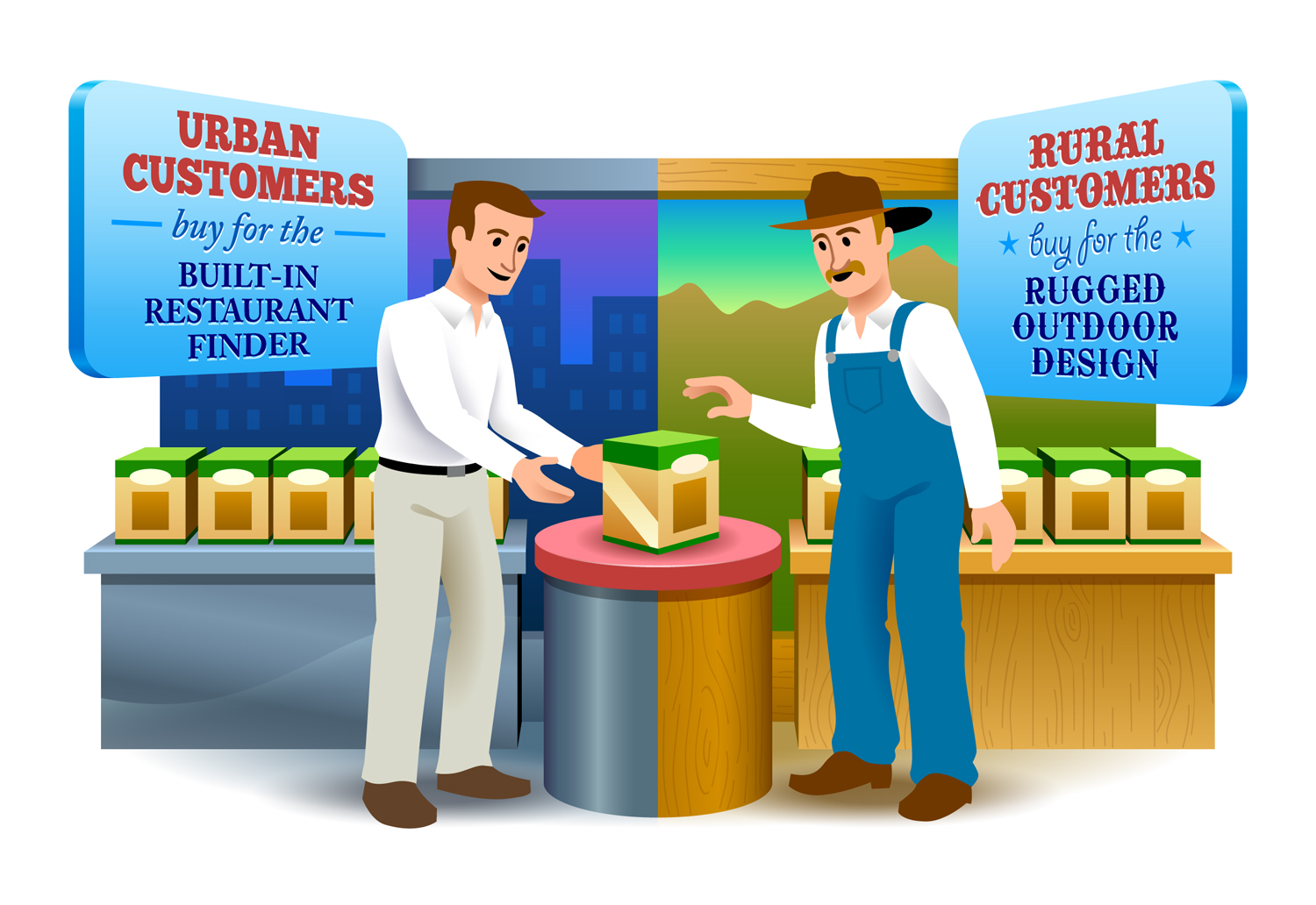 E-commerce Targeting  • An illustration about helping customers find the right product by demographic.  Client: Monetate