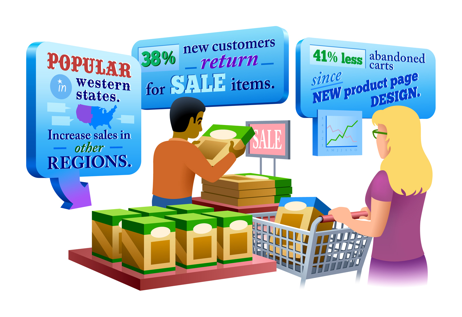 E-commerce Analytics  • An illustration about customer data for online shopping.  Client: Monetate