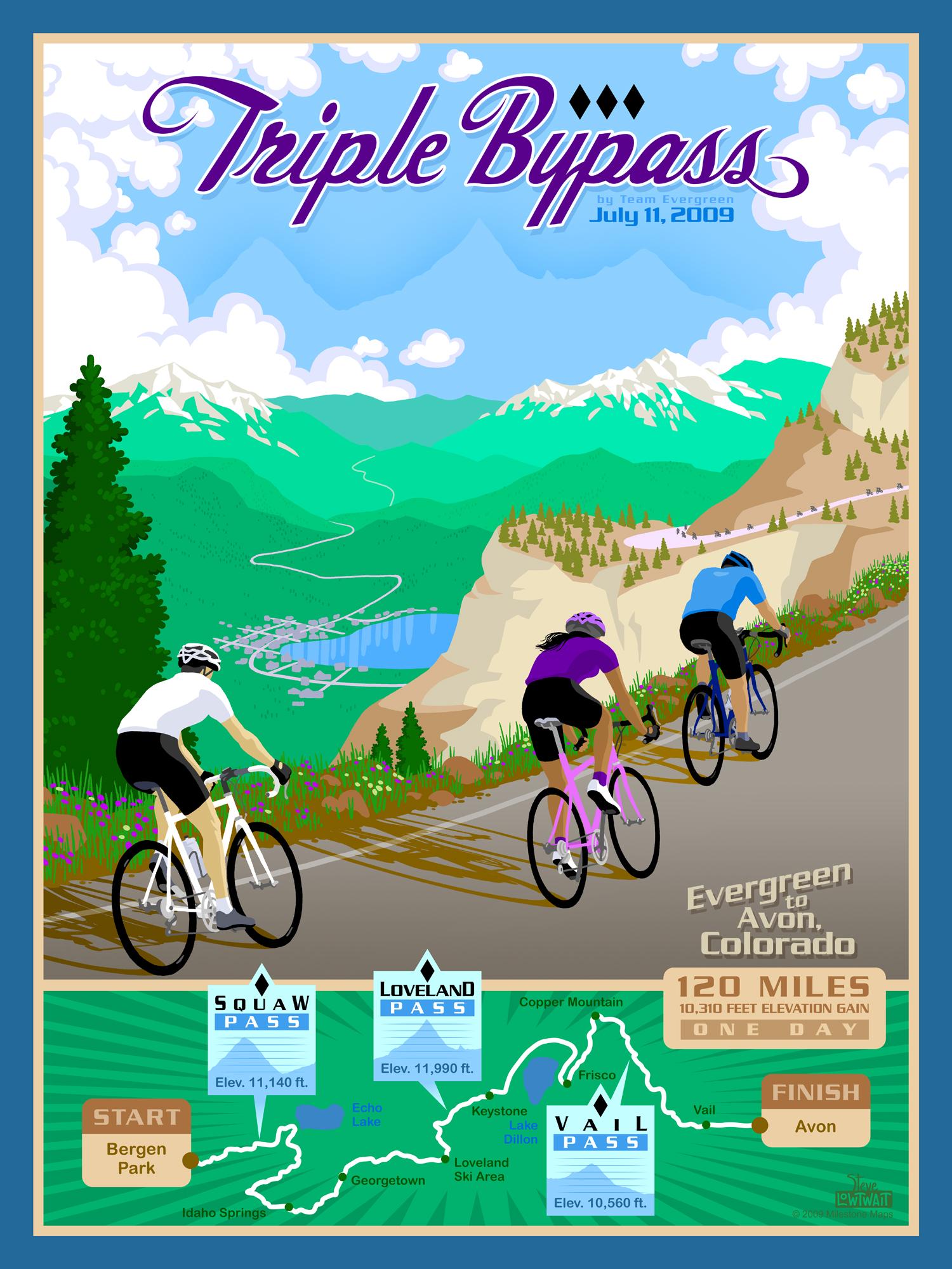 Triple Bypass, 2009• Client: Milestone Maps