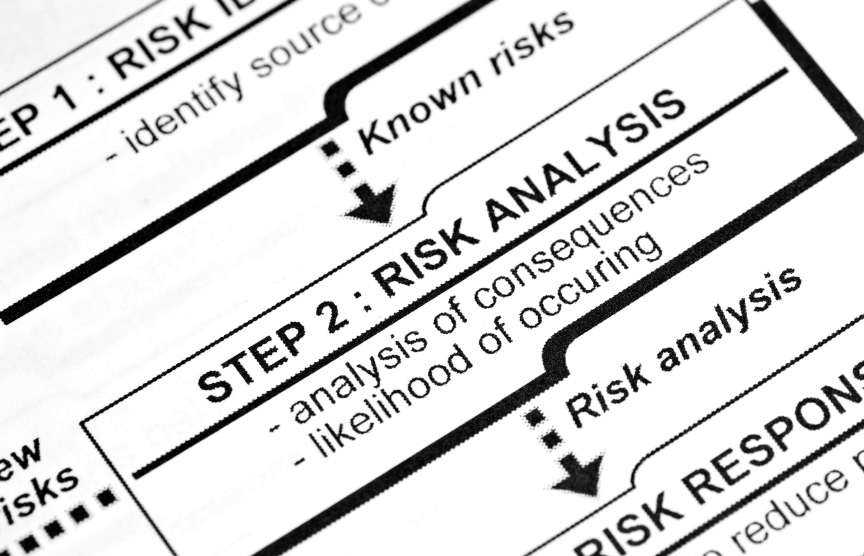 Step 2: Risk analysis analysing the consequences and the likelihood of it occuring.