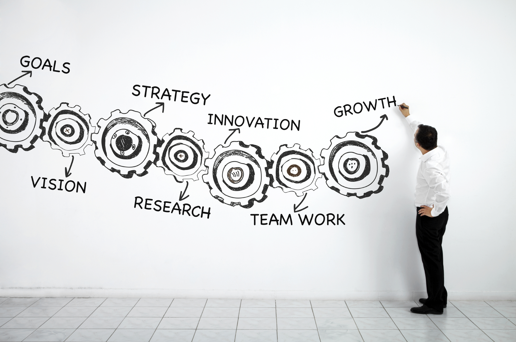 Cogs being drawn on a wall by a person in business clothes representing goals, vision, strategy, research, innovation, team work and upward growth.