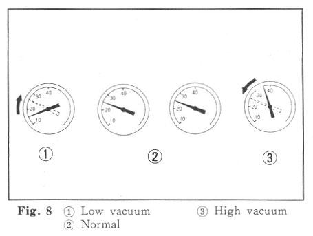 Honda CB 750 Four SOHC Feeler Gauge Set 0,05 0,08 mm Valve Clearance