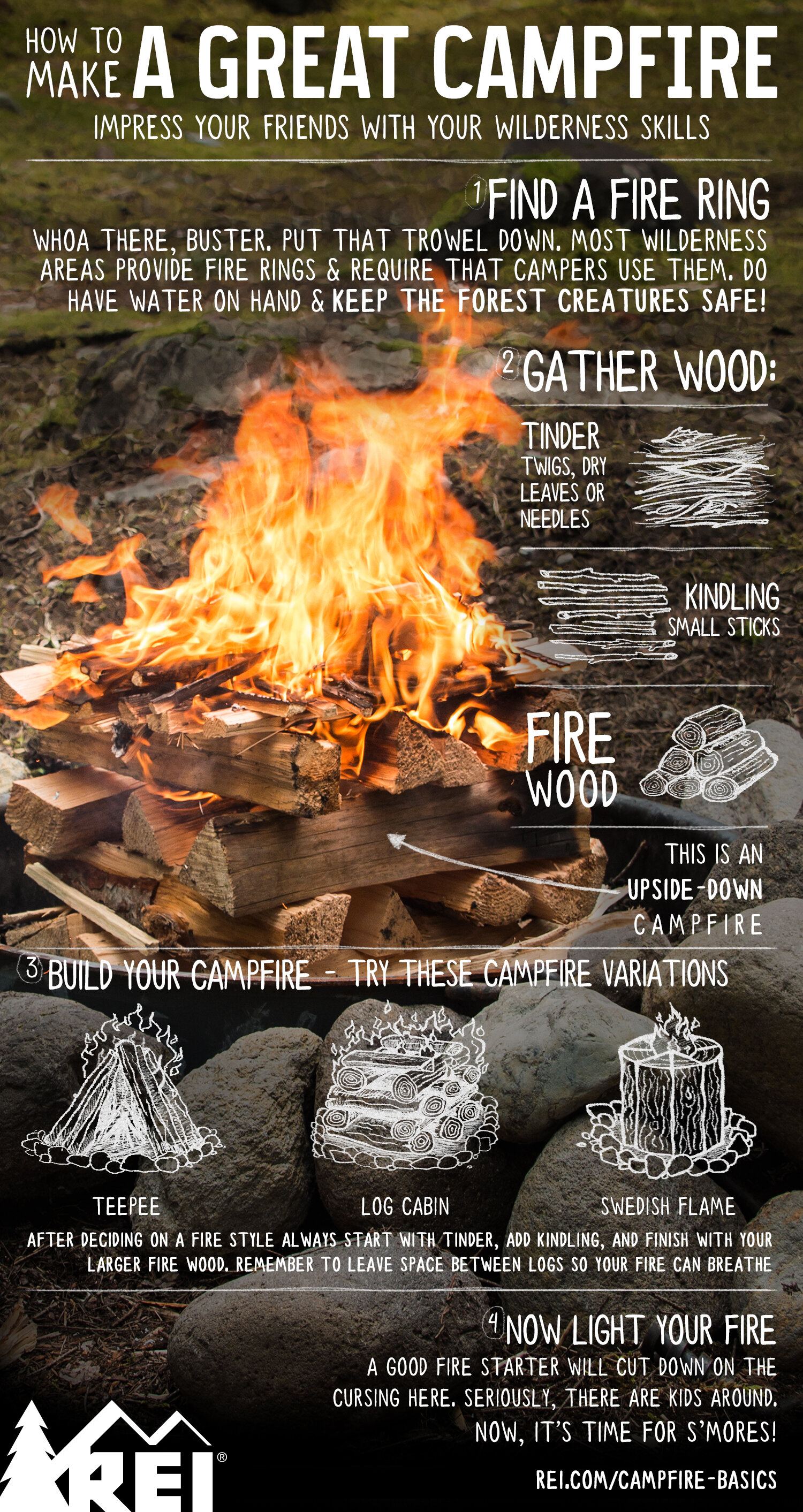howto-campfire-poster.jpg