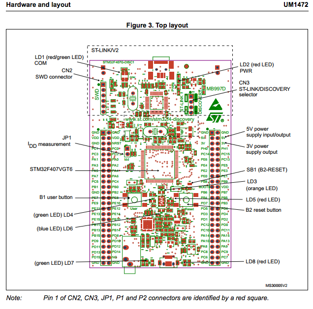 The DISC1 board block diagram from ST's User manual UM1472