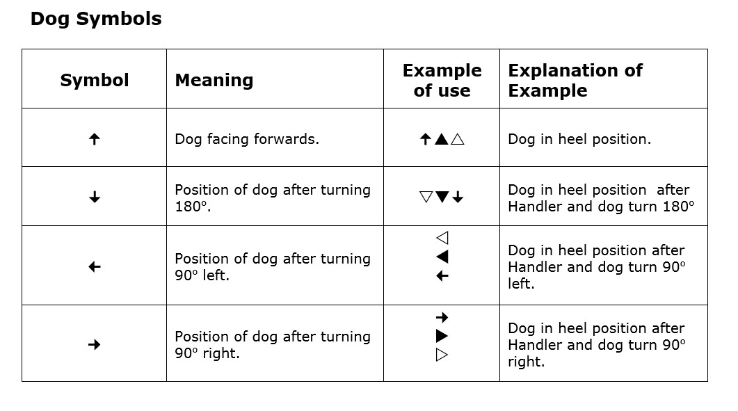 Legend 02 Dog Symbols.jpg