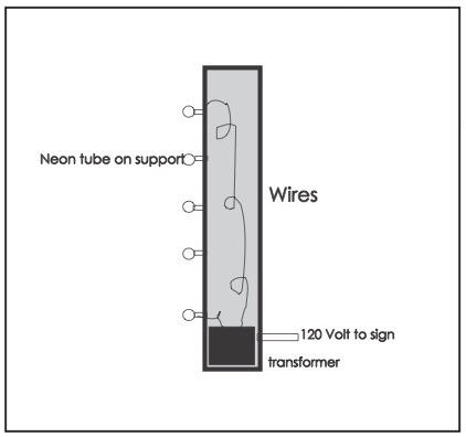 Neon 101 — The Neon Company Vintage Neon Sign Wiring Diagram on