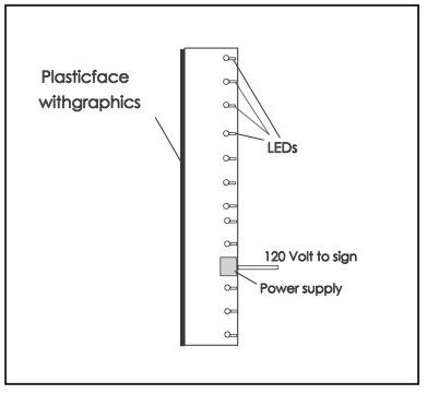 Diagram-light box.jpg