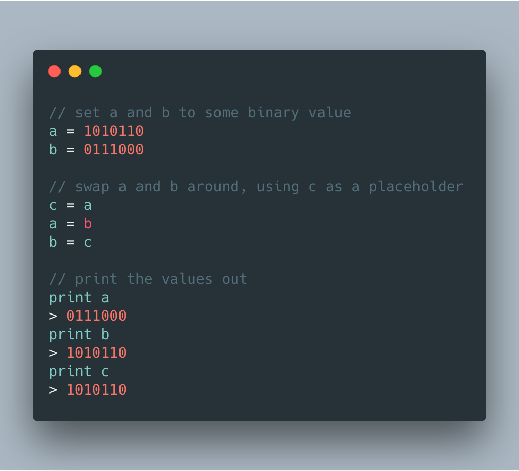The 'old fashioned' way of swapping two variables, using a third.