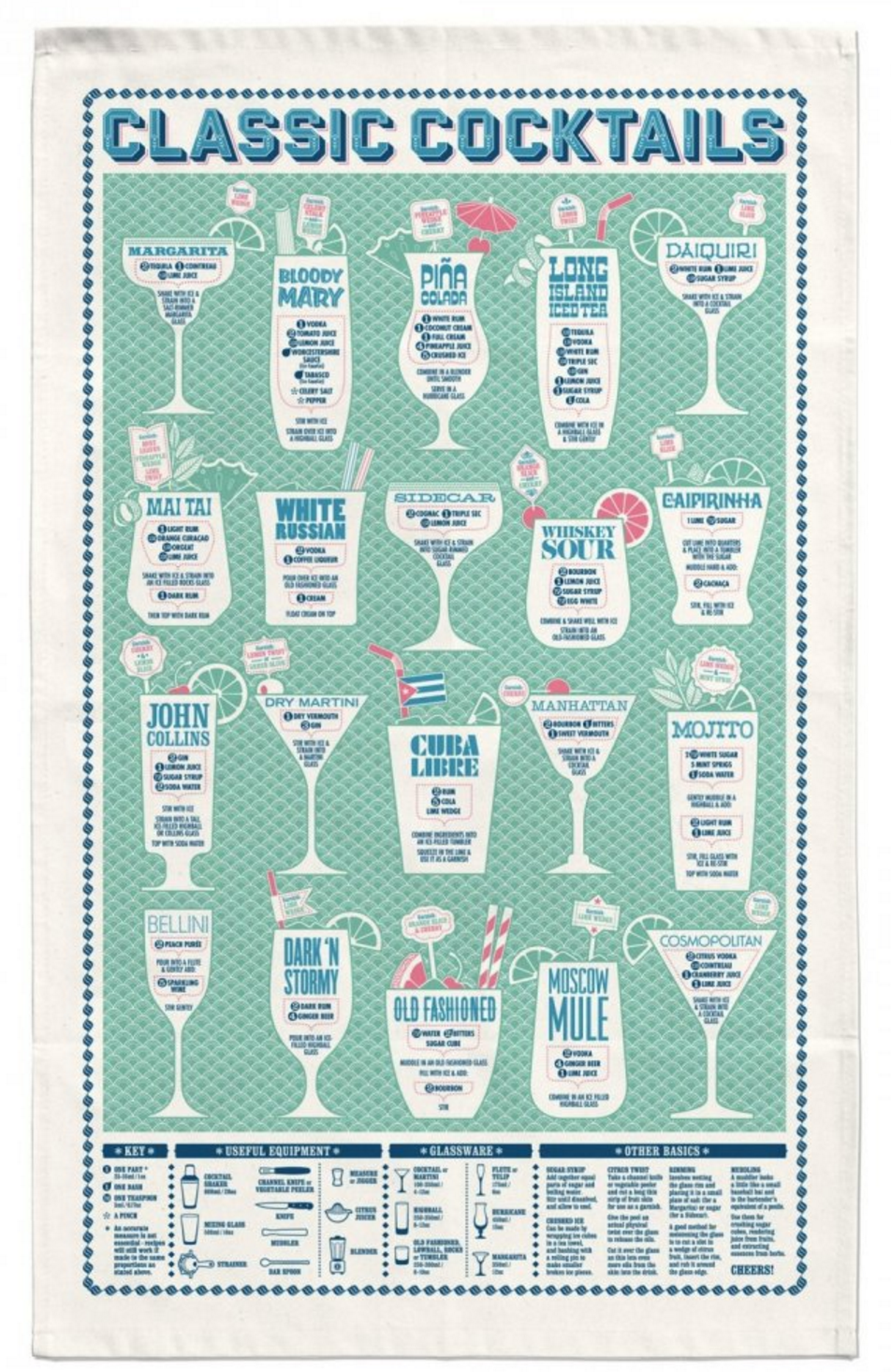 Stuart Gardiner tea towel