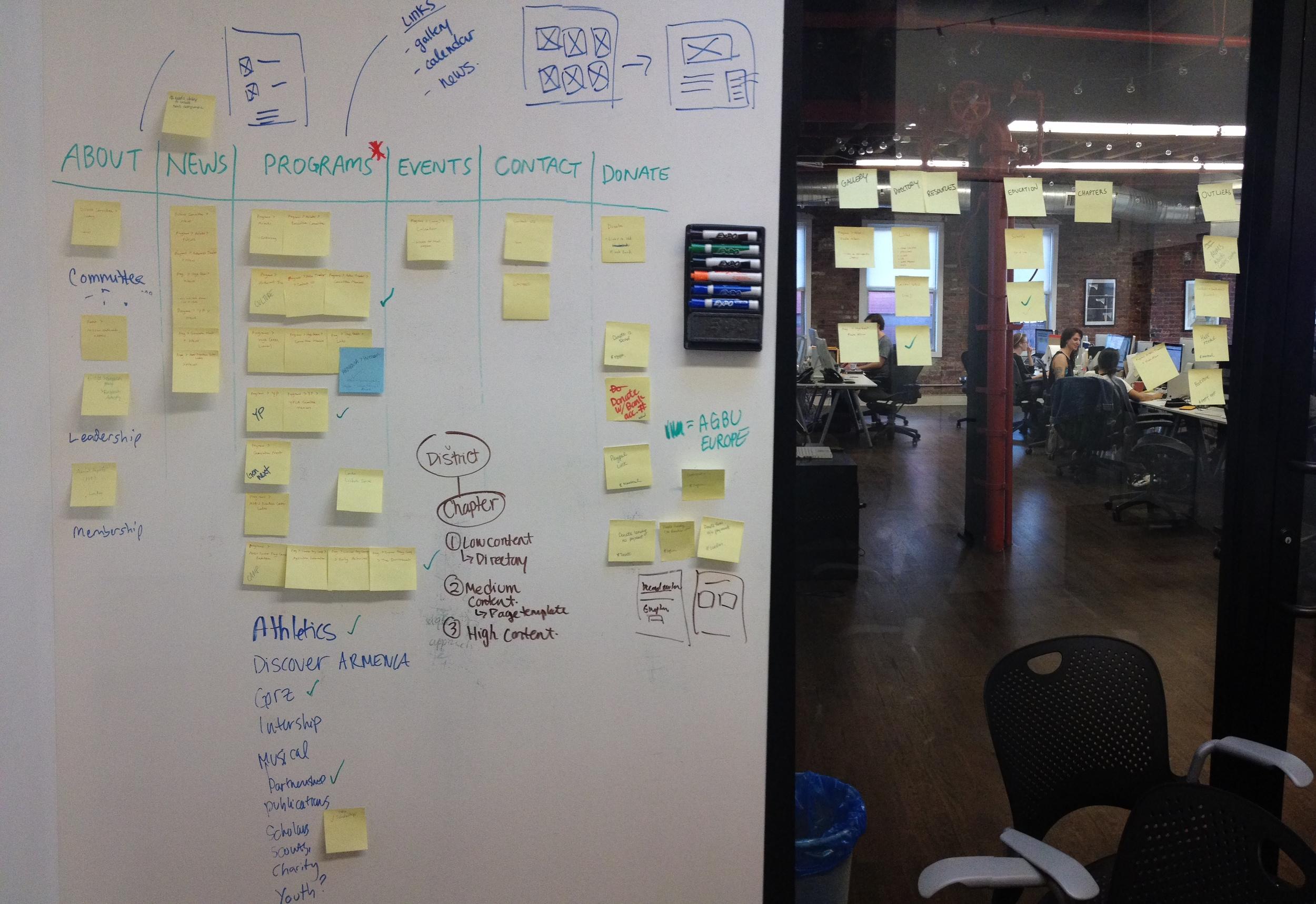 Content Audit workshop I led with a client.