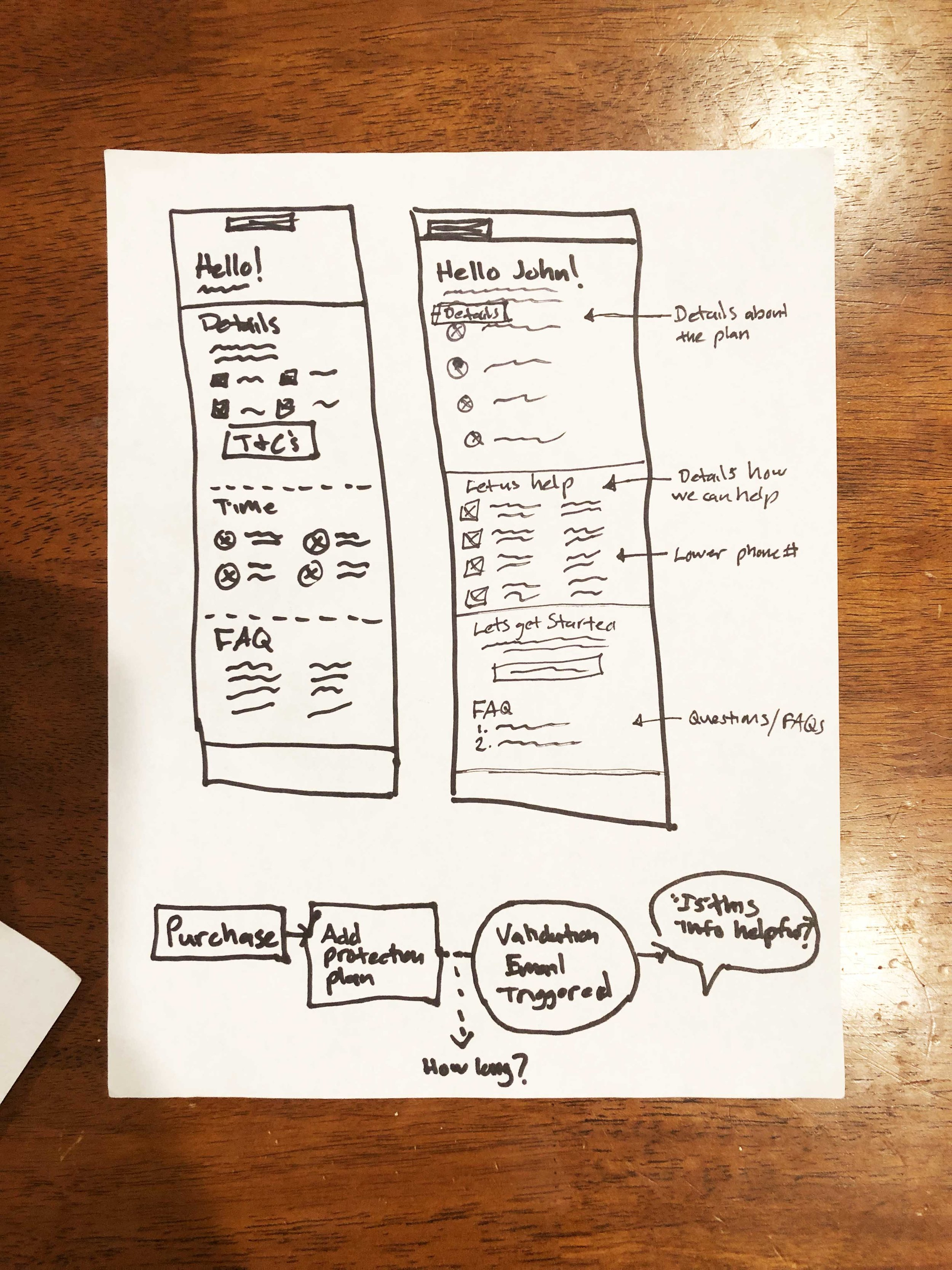 Sketches of an updated simple, clean email design