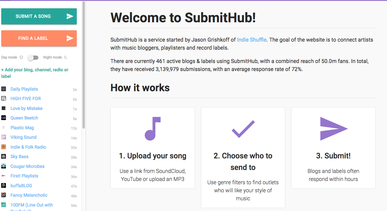 It was February, 2018 and I had recently started fielding music submissions from a service that promised the rarest of rare music industry promises: music blog haz income stream? (ps - for a May 2019 update on using Submithub as a blog,     click here    )