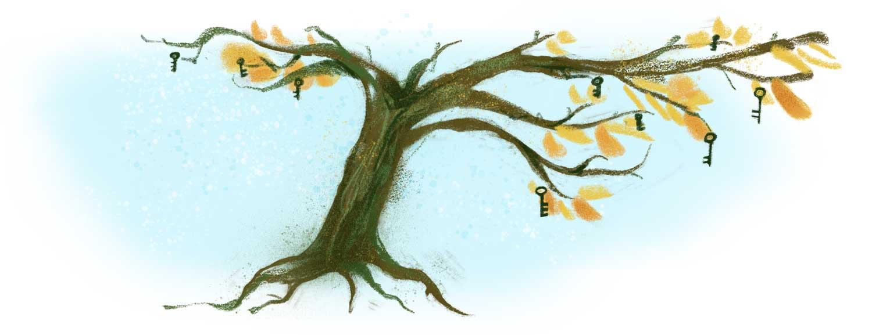 policy-as-tree.jpg
