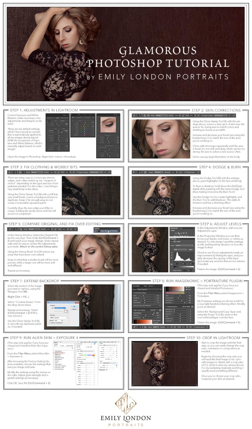 Sue Bryce Makeup Guide Saubhaya