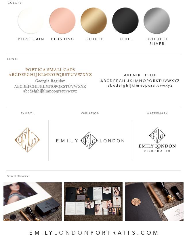 Branding Design Step by Step