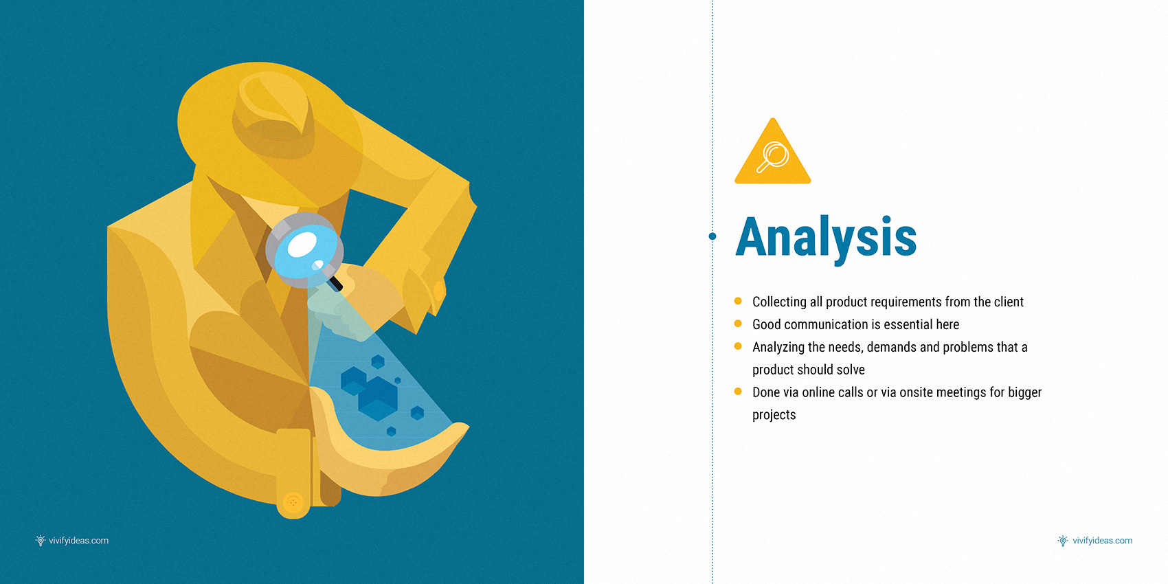 Project-Development-Lifecycle Analysis.jpg