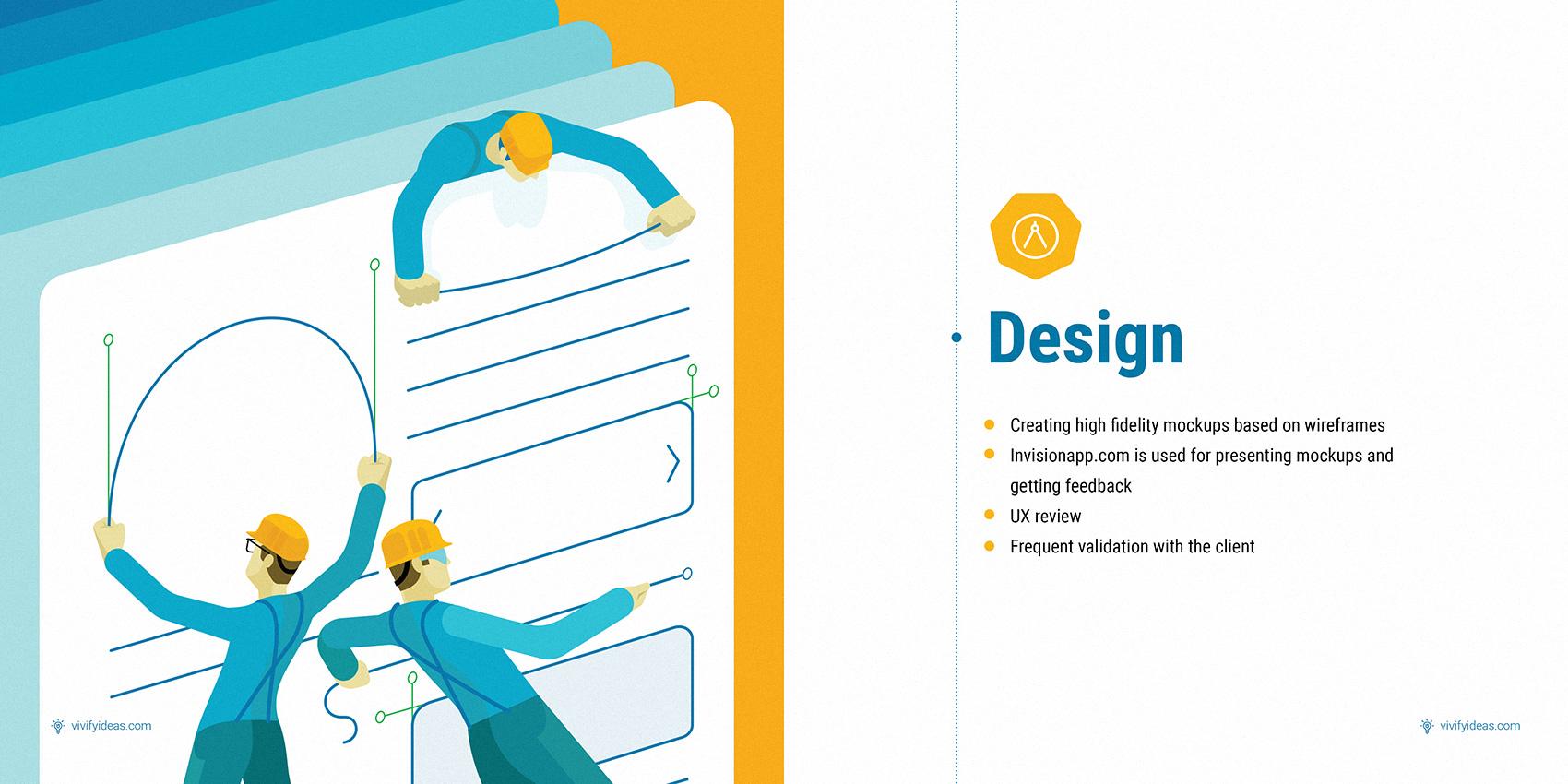 Project-Development-Lifecycle Design.jpg