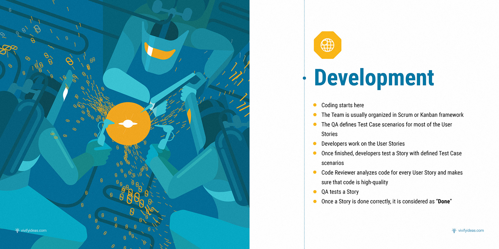 Project-Development-Lifecycle Development.jpg