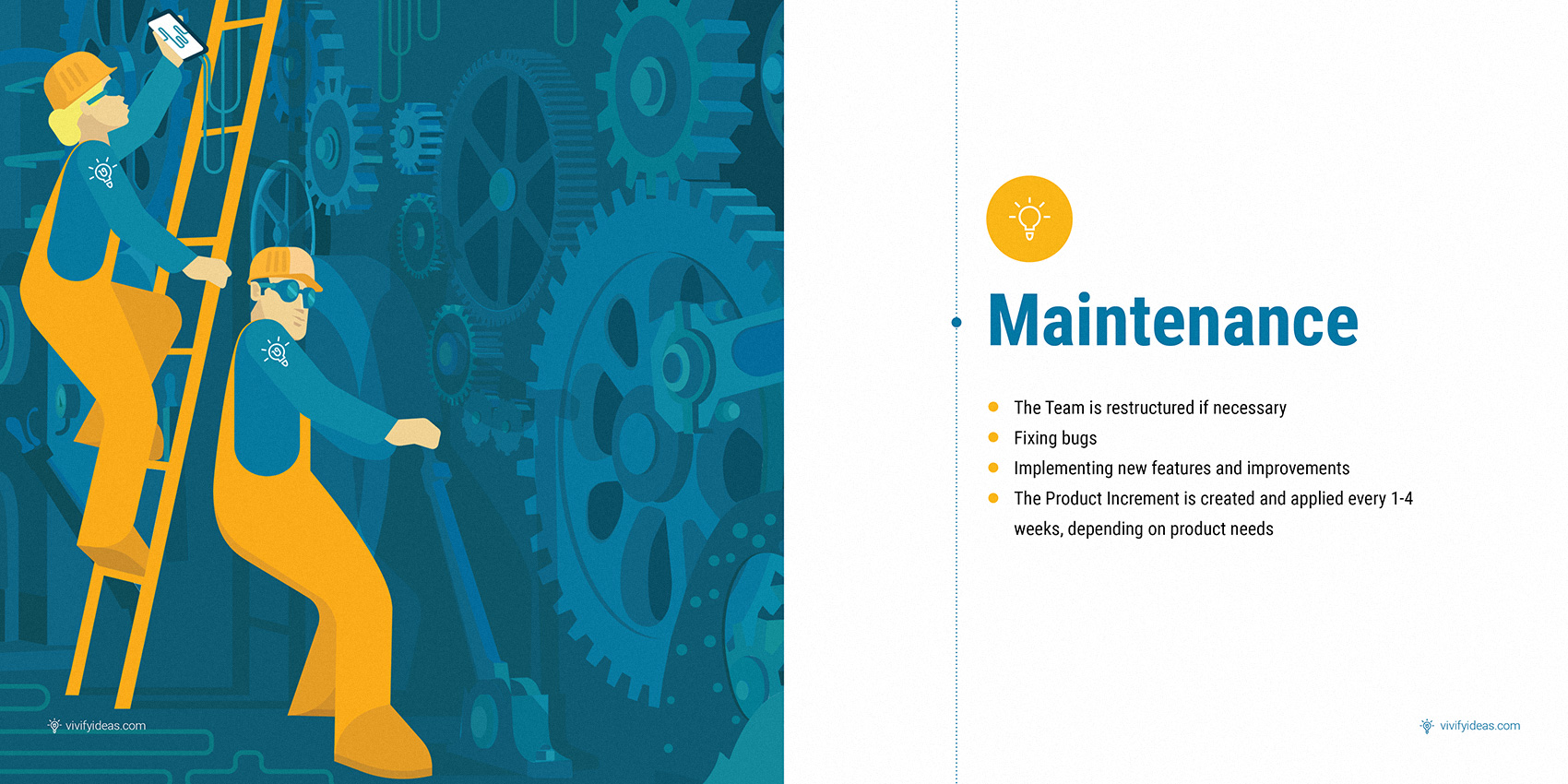 Project-Development-Lifecycle Maintenance.jpg