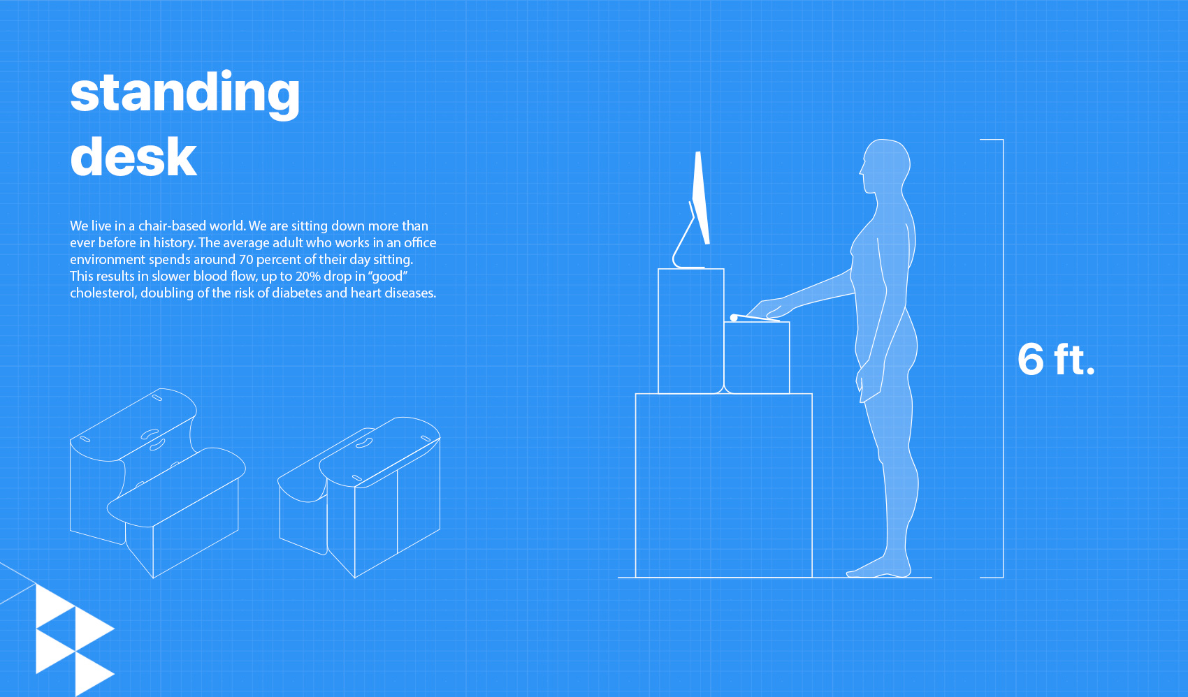 Standing desk blueprint