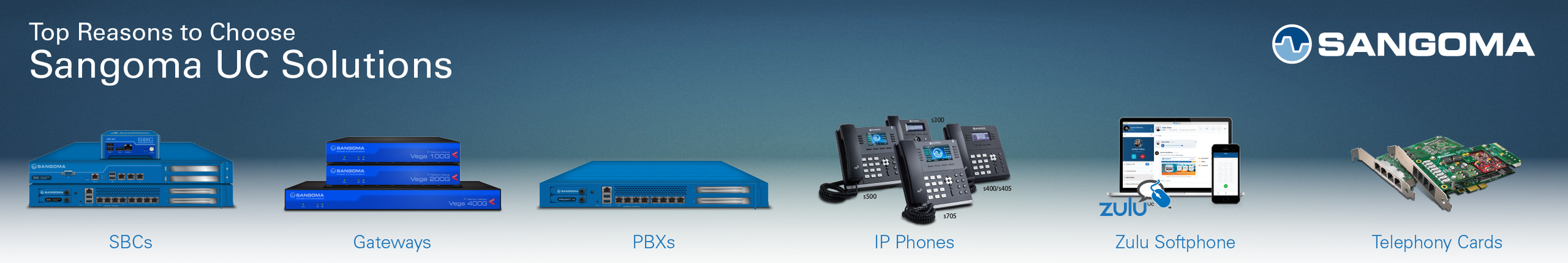 Small business VOIP by SANGOMA…