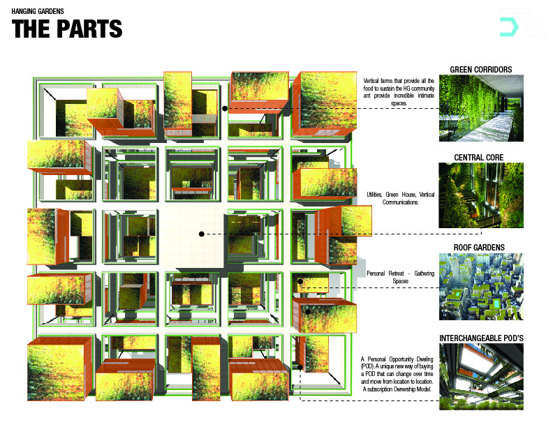 HG 05-012 Hanging Gardens_Inspiration copy 2.jpg