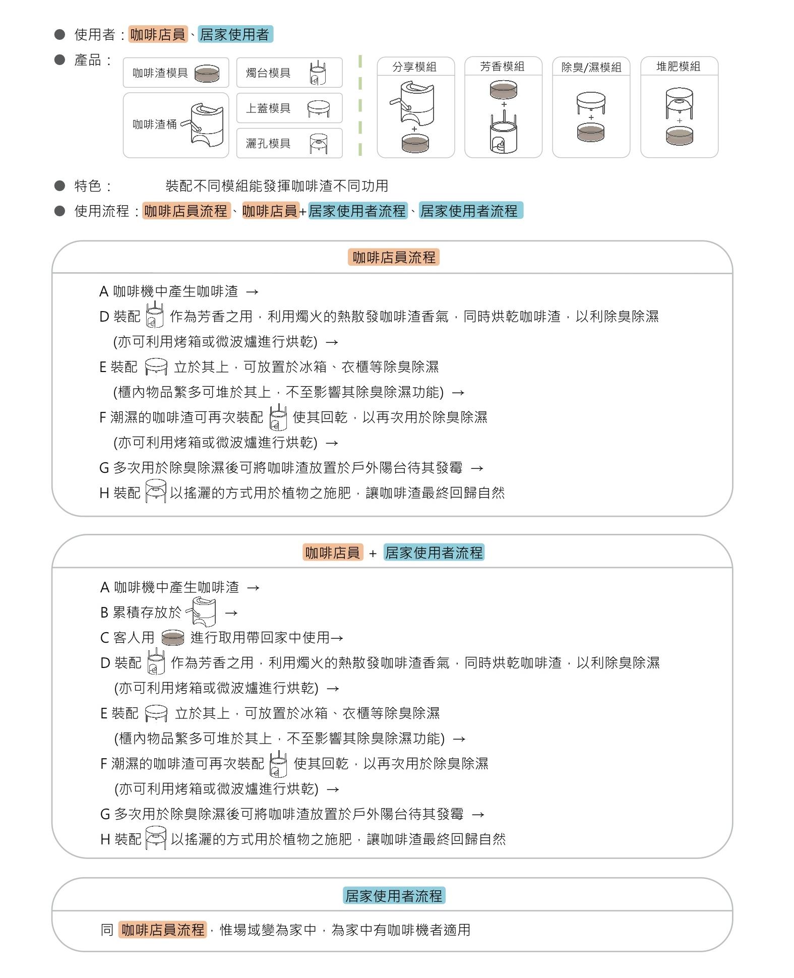 E-CO-FFEE description/ by 黃安聖 & 陸玫玲 2013