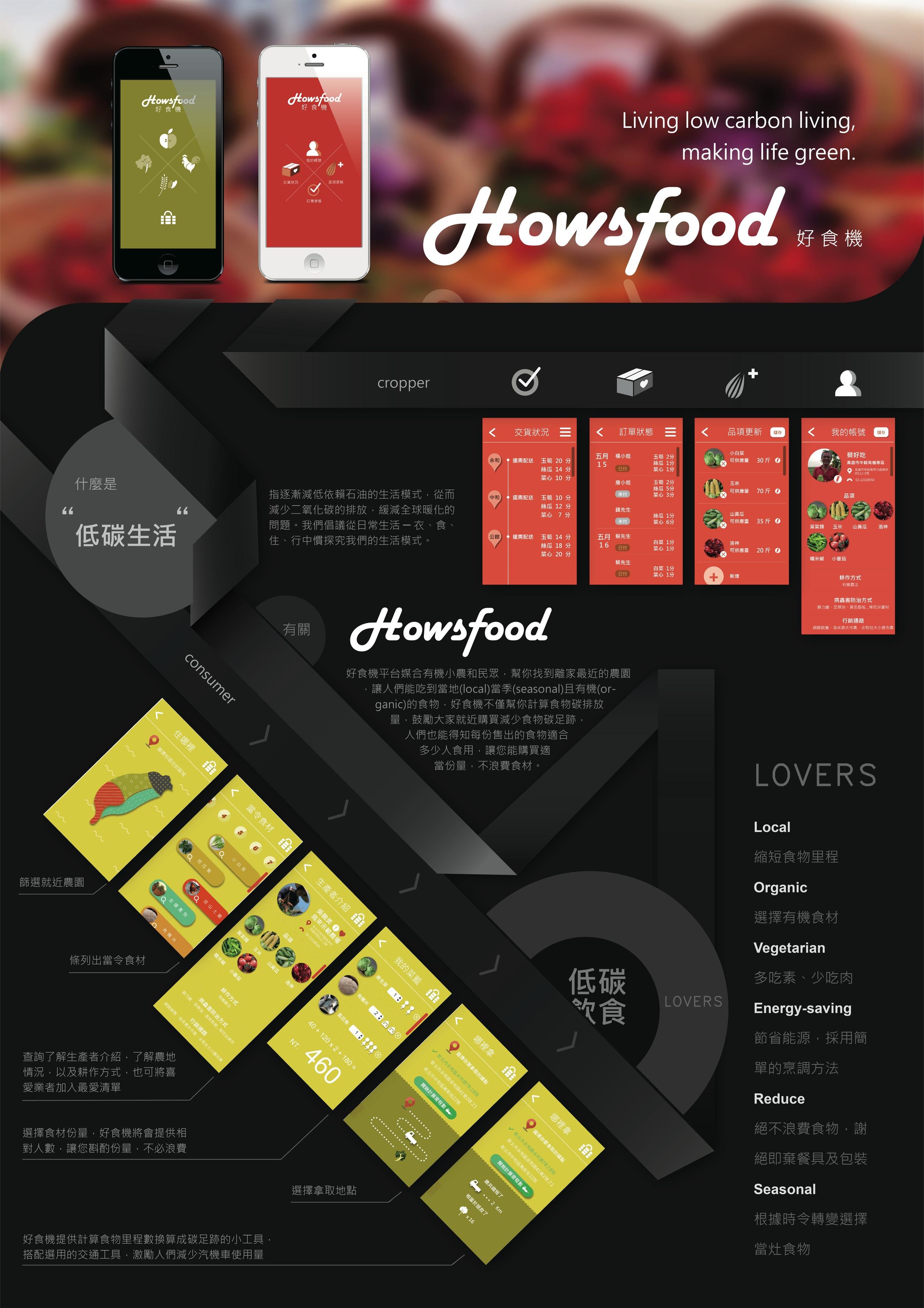 * Howsfood app_B10034014_李昀叡.jpg