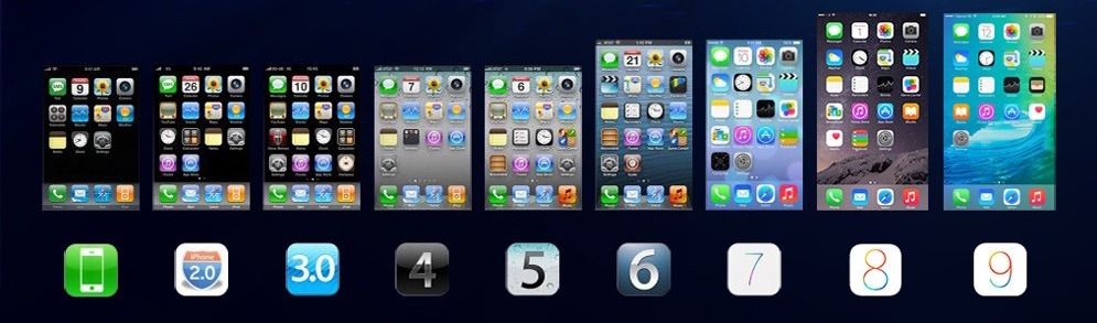 iphone-os-ios-home-screen-evolution.jpg