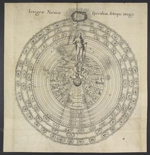 Great Chain of Being, Robert Fludd, Utriusque Cosmi majoris scilicet et minoris ... Oppenheim; Frankfurt, 1617    Copyright © The British Library
