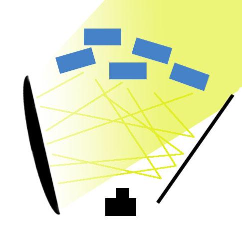 group-lighting-1