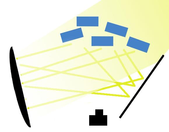group-lighting-2