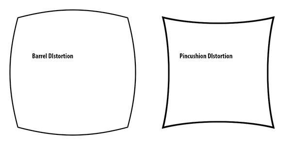 lens-distortion
