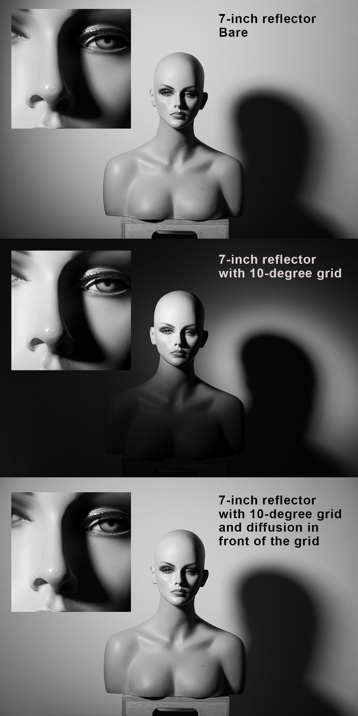 7-inch reflector bare, with a grid, and with a grid + diffusion