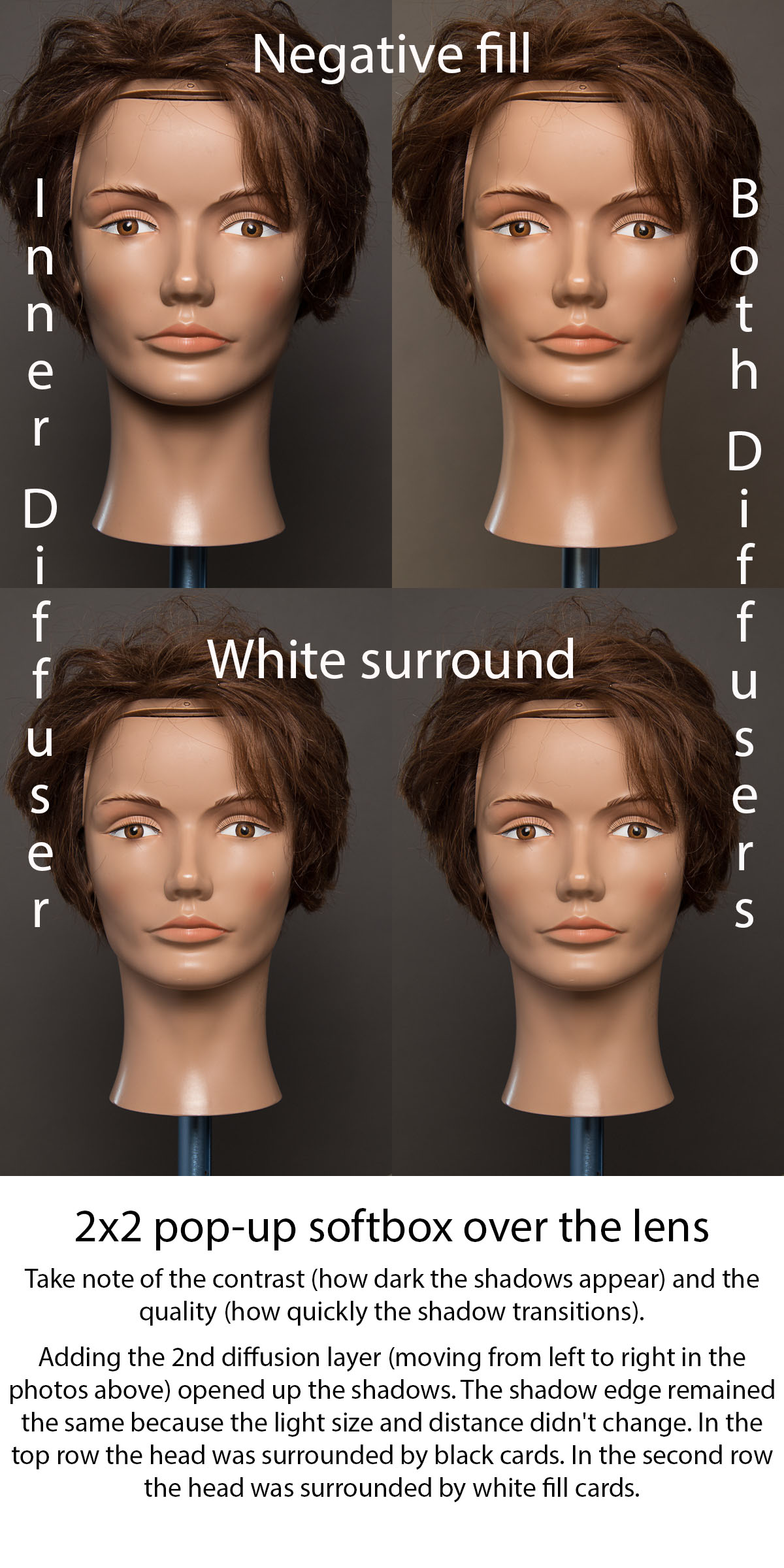 2x2-diffuse-fill-2.jpg