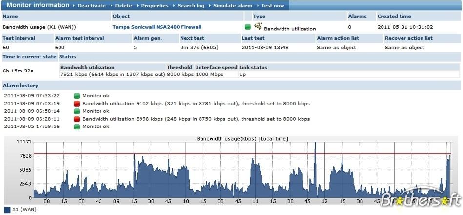 kaseya_router_monitor_tool-471189-1316397905.jpeg