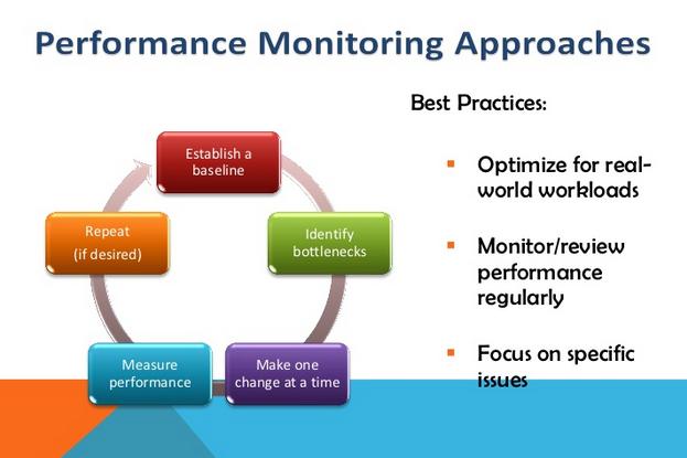 SQL Performance analysis.PNG