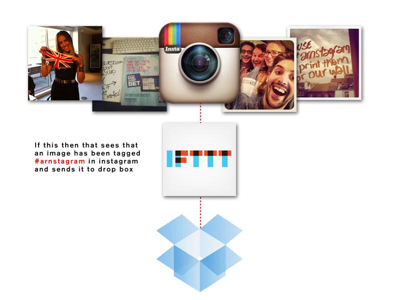 Stage 1 - The internet bit