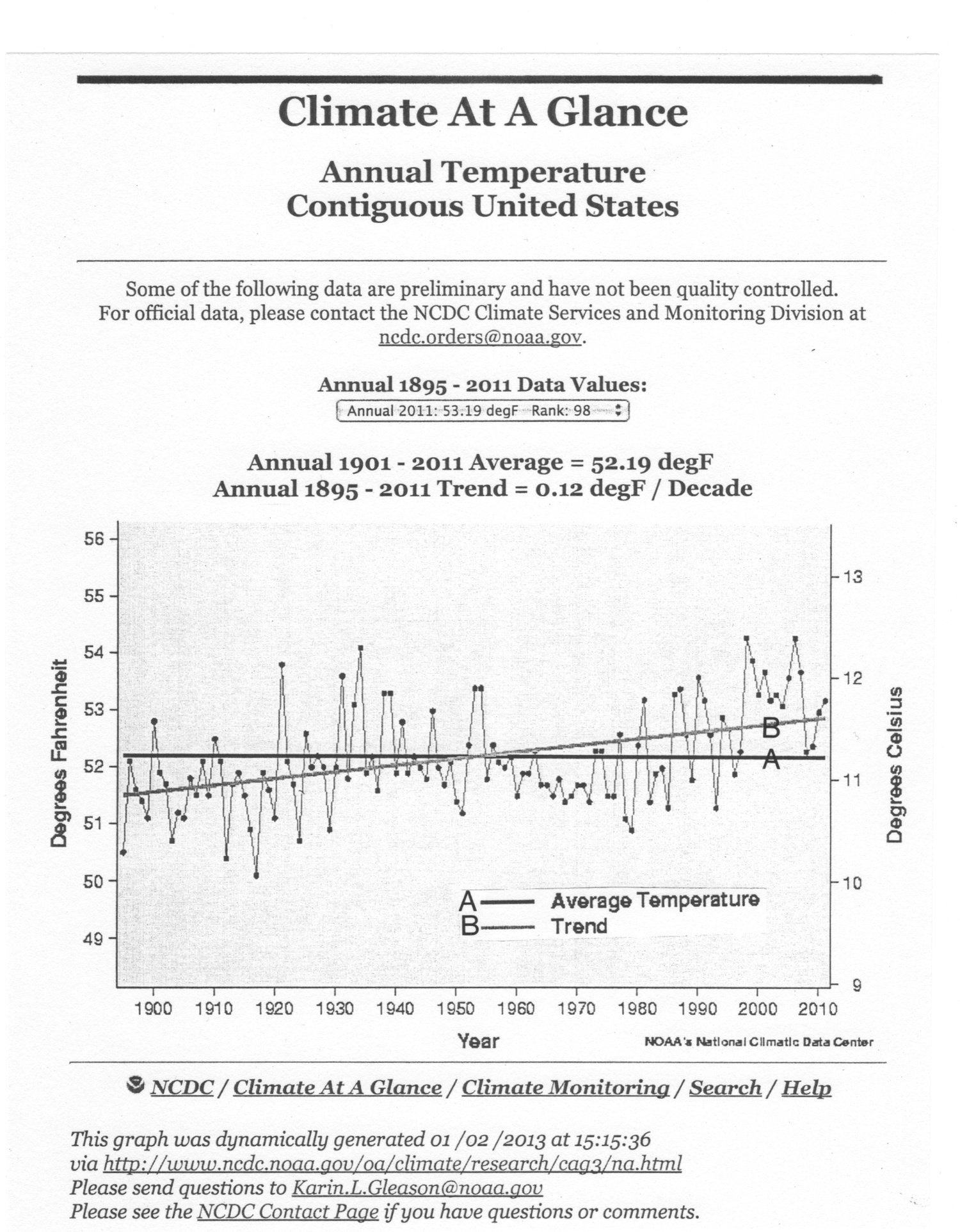 Graph showing annual average temperature over time in the contiguous U.S., 1895-2011. Generated at  NCDC website , accessed January 2nd, 2013.