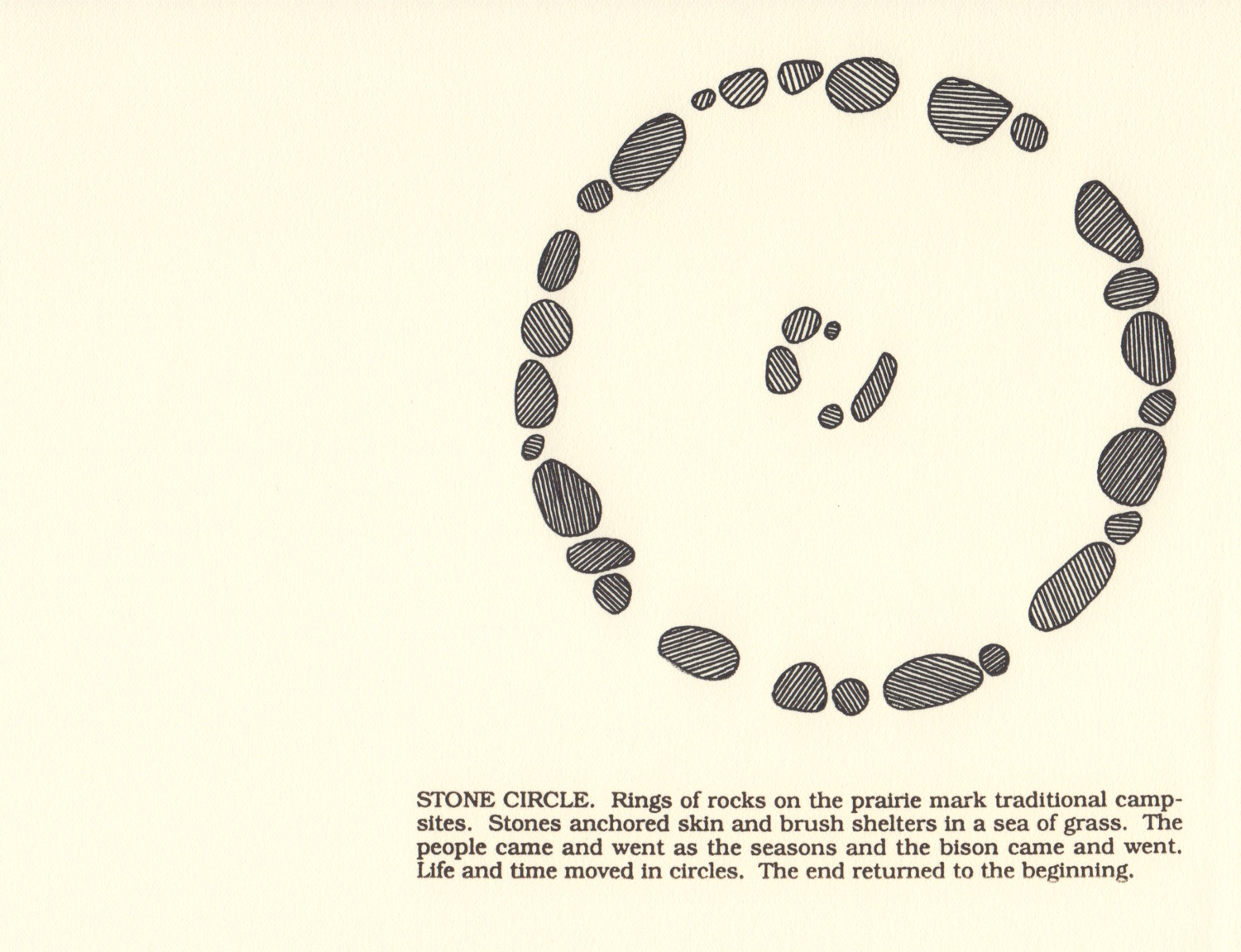 """Stone Circle,"" a page from the handmade artist's book  One Earth . © Fred Montague"