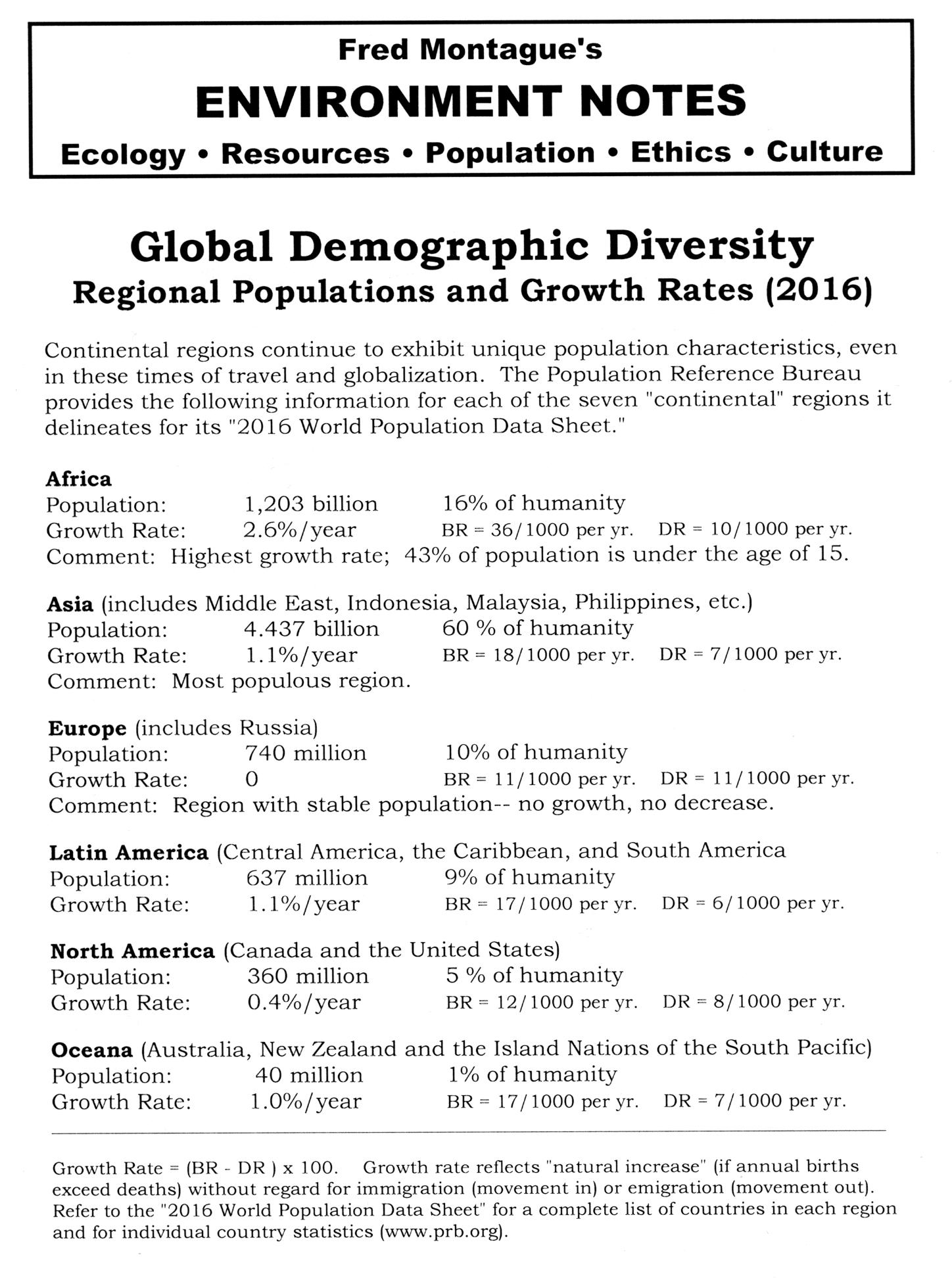 global_dem_div1
