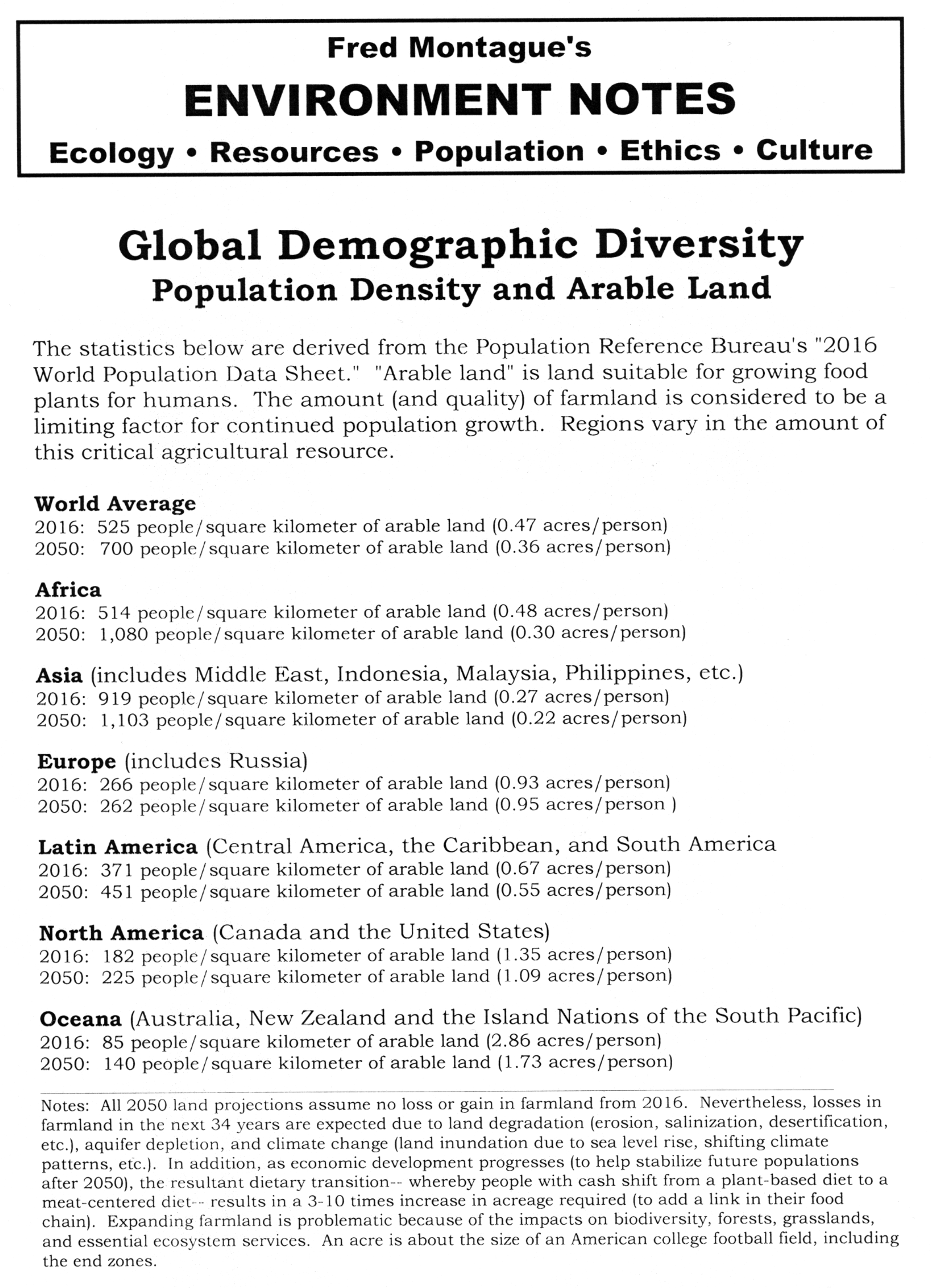 demographic_diversity_arable