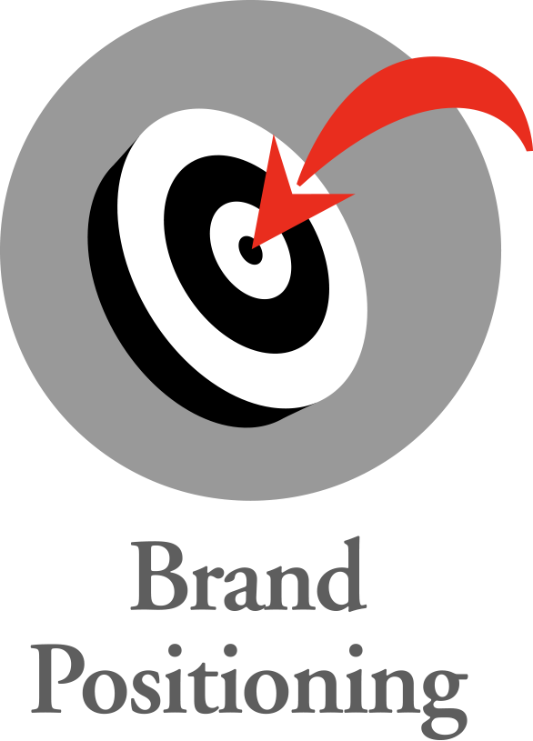 BrandPositioning2.png